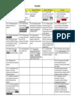 RESPONSIBILITIES.pdf