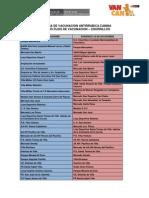 PUESTOS FIJOS DE VACUNACION -DISTRITO DE CHORRILLOS (CAMPAÑA DE VACUNACION ANTIRRÁBICA CANINA VAN CAN 2013)