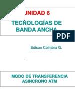 ATM. MPLS