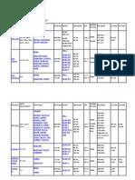 Comparison of Intel processors