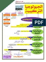 تلخيص آلجيؤلؤجيآ ف1.pdf