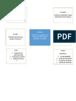 diagrama de tortuga ICO.docx