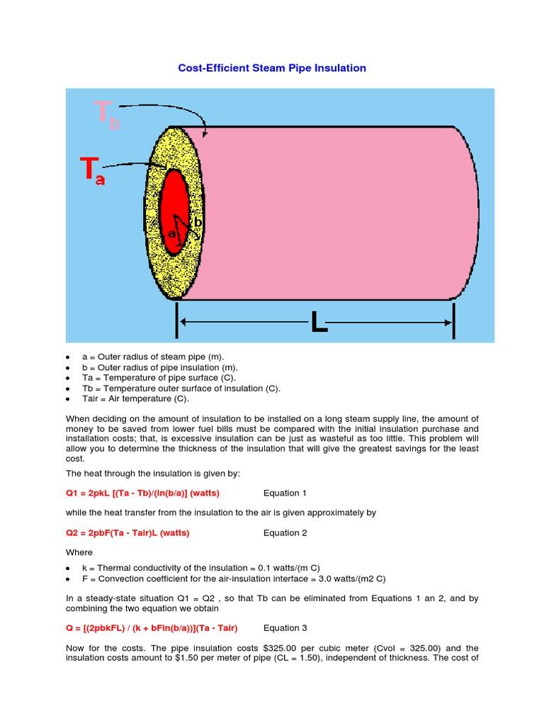 Cost-Efficient Steam Pipe Insulation: Q1 = 2Pkl [(Ta - Tb