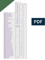 Inventario almacen 05-10-2013