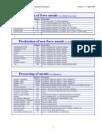 Anexe_EcoIndicator99.pdf
