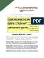 Organización de los cursos a distancia (C-R-J- E-G-Ed-P-D)