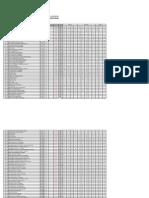 Analisis Item Ikut Kelas dan Gred - SAINS TING5.xlsx