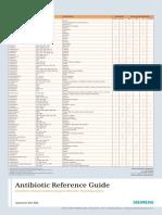 Guia Referencia Antibioticos