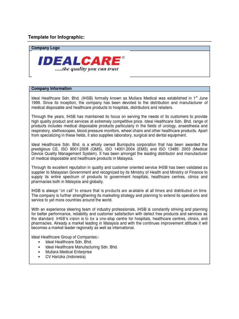 Ideal Healthcare nfographic for Teraju.docx | Quality Management ...