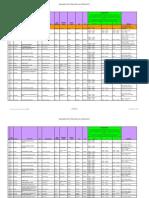 SupremeCare GP Panel of Clinics _ 022011.xls
