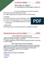 17 - Propagazione delle onde.pdf