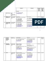 List of Contractors.docx