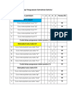 Analisis Tahap Penguasaan Kemahiran Bertutur (1).docx