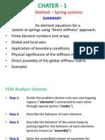 Direct Method-1.pptx