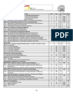 curriculum_table.pdf