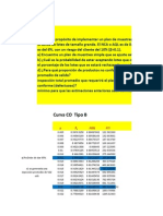 Problema de PMS Por Atributos (Ago2013)