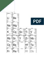 Tabel periodic.xls