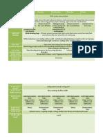 week plan term 4