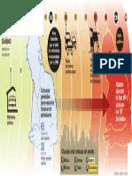 decibeles_infografia