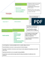 Production and Opearations Management:Statistics Review