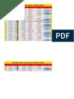 Calendario Gare delle Associazioni Sportive Solbiatesi 2013-14