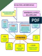 Organisation et acteurs de la prévention.pdf