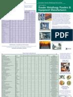2009_EPMA_Member_Guide_Powder_Equip.pdf