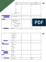MICRO.midtermtable.summary.docx