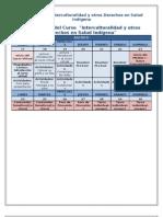 cronograma y calificaciones
