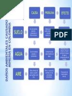 Diagrama  ecologia terminado.pptx