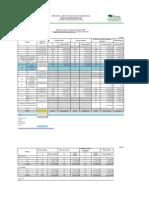 situatia-proiectelor-depuse-03.10.2013.xls