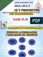Clase 6 Esquema de Un Proyecto Privado 2013 II