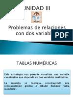 UNIDAD III. Problemas de Relaciones de Dos Variables.