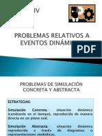 UNIDAD IV. Problemas Relativos a Eventos Dinamicos.