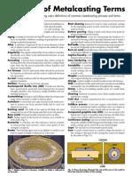FoundryTerms.pdf