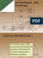 Gestion de Proyectos - Resumen