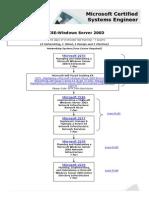 MCSE Windows 2003.pdf