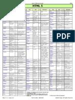 Etiquetas_HTML5