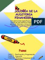 INTRODUCCION  AUDITORIA FINANCIERA