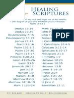 JOM Healing Scriptures Card