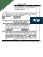 research_work_rubric.pdf