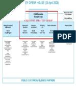 Sydney Organization.pdf