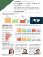 1111_Economic_Snapshot.pdf