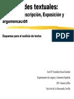 ANON - Las Modalidades Textuales Narracion Descripcion Exposicion Y Argumentacion