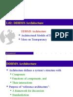 03 Architecture.harish.vit.tpt