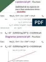 Termodinamica_Electrometalurgica-Pourbaix