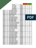 NCCR_2G_BPLM6_SET GCELLHOBASIC_20121017_Ayot.xlsx