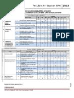 Sejara 2013 Perlis (1).doc