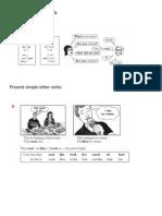 grammar review.pdf