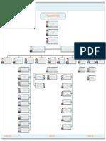 Organization Chart 06 05 2013 R1